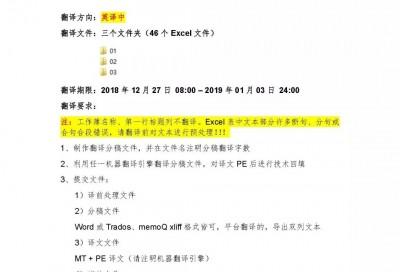 第06组:认识到不足 体会到不易-廖湧、张立萍