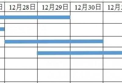 第01组: 虚心学习 认真前行-陈莉、夏淑梅